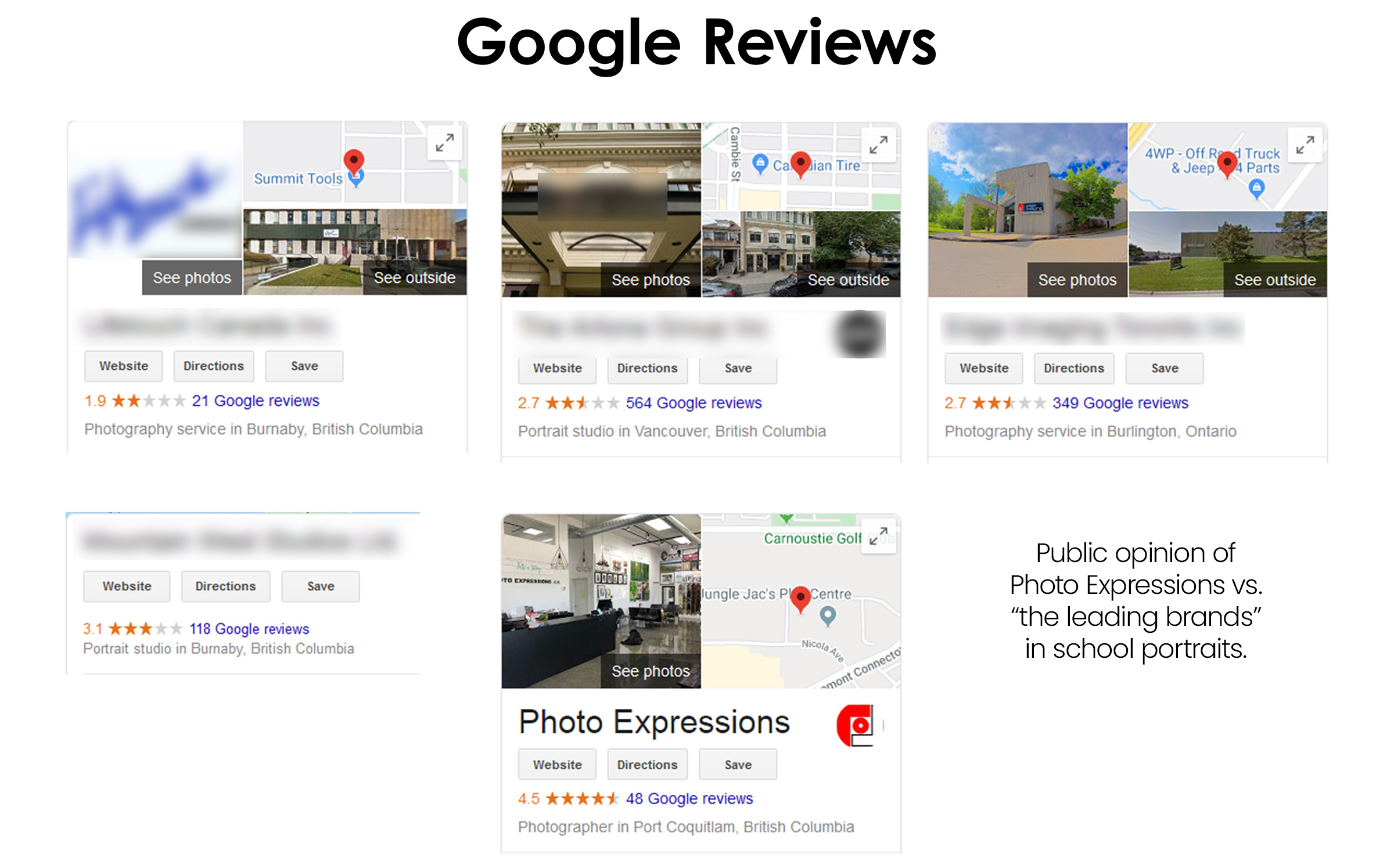 School photos comparison BC